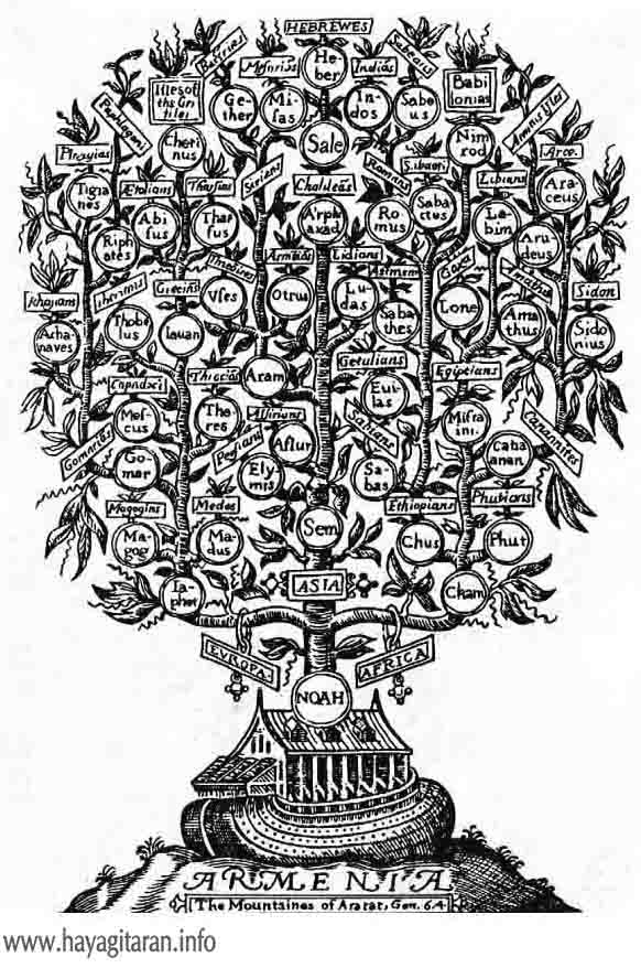 «Նոյի ծառը» Աստվածաշնչից, 1599թ․, Լոնդոն - Anglo-Saxon Chronicle